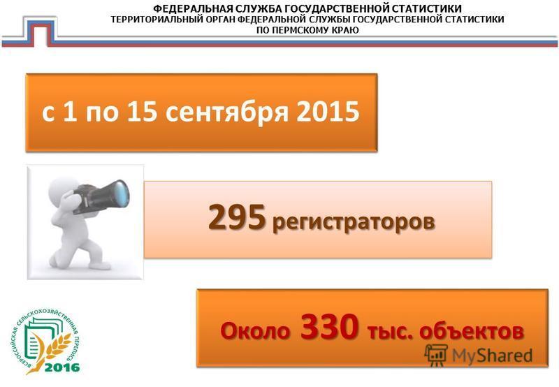 ФЕДЕРАЛЬНАЯ СЛУЖБА ГОСУДАРСТВЕННОЙ СТАТИСТИКИ ТЕРРИТОРИАЛЬНЫЙ ОРГАН ФЕДЕРАЛЬНОЙ СЛУЖБЫ ГОСУДАРСТВЕННОЙ СТАТИСТИКИ ПО ПЕРМСКОМУ КРАЮ Около 330 тыс. объектов 295 регистраторов с 1 по 15 сентября 2015
