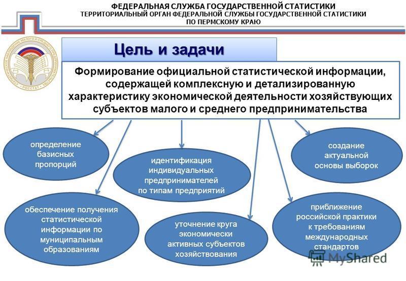 ФЕДЕРАЛЬНАЯ СЛУЖБА ГОСУДАРСТВЕННОЙ СТАТИСТИКИ ТЕРРИТОРИАЛЬНЫЙ ОРГАН ФЕДЕРАЛЬНОЙ СЛУЖБЫ ГОСУДАРСТВЕННОЙ СТАТИСТИКИ ПО ПЕРМСКОМУ КРАЮ Цель и задачи Формирование официальной статистической информации, содержащей комплексную и детализированную характерис