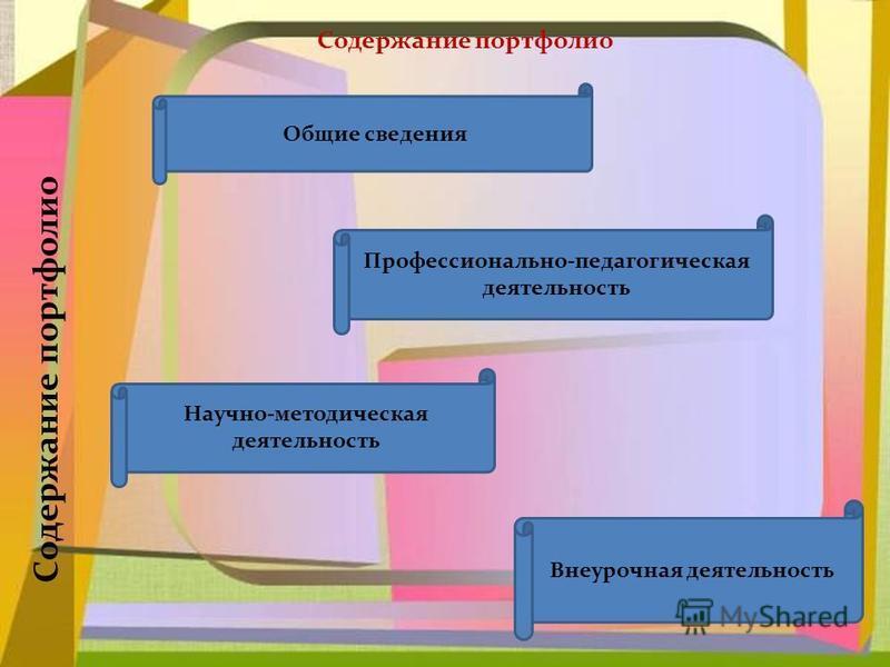 Содержание портфолио Общие сведения Профессионально-педагогическая деятельность Научно-методическая деятельность Внеурочная деятельность