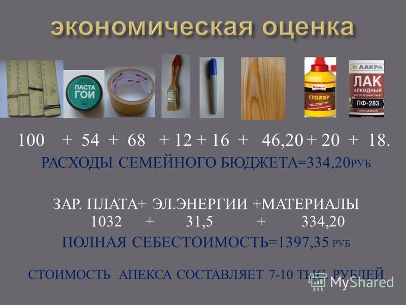 100 + 54 + 68 + 12 + 16 + 46,20 + 20 + 18. РАСХОДЫ С ЕМЕЙНОГО Б ЮДЖЕТА =334,20 РУБ ЗАР. П ЛАТА + Э Л. ЭНЕРГИИ + МАТЕРИАЛЫ 1032 + 31,5 + 334,20 ПОЛНАЯ С ЕБЕСТОИМОСТЬ =1397,35 Р УБ СТОИМОСТЬ А ПЕКСА С ОСТАВЛЯЕТ 7-10 Т ЫС. Р УБЛЕЙ