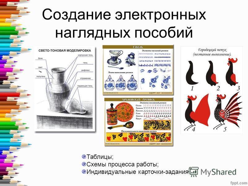 Создание электронных наглядных пособий Таблицы; Схемы процесса работы; Индивидуальные карточки-задания.
