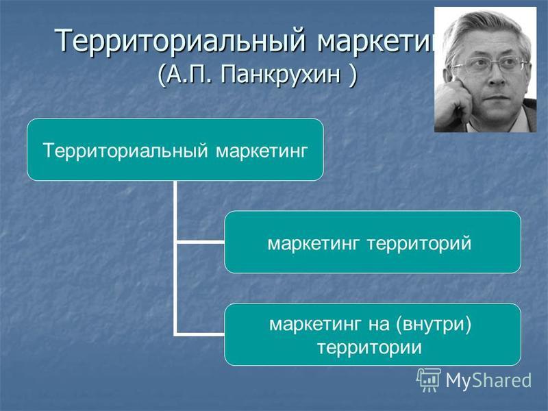 Территориальный маркетинг (А.П. Панкрухин ) Территориальный маркетинг маркетинг территорий маркетинг на (внутри) территории