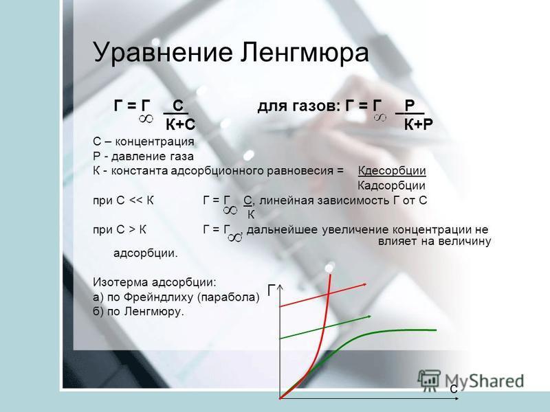 Уравнение Ленгмюра Г = Г С для газов: Г = Г _Р_ К+С К+Р С – концентрация Р - давление газа К - константа адсорбционного равновесия = Кдесорбции Кадсорбции при С << КГ = Г С, линейная зависимость Г от С К при С > К Г = Г, дальнейшее увеличение концент