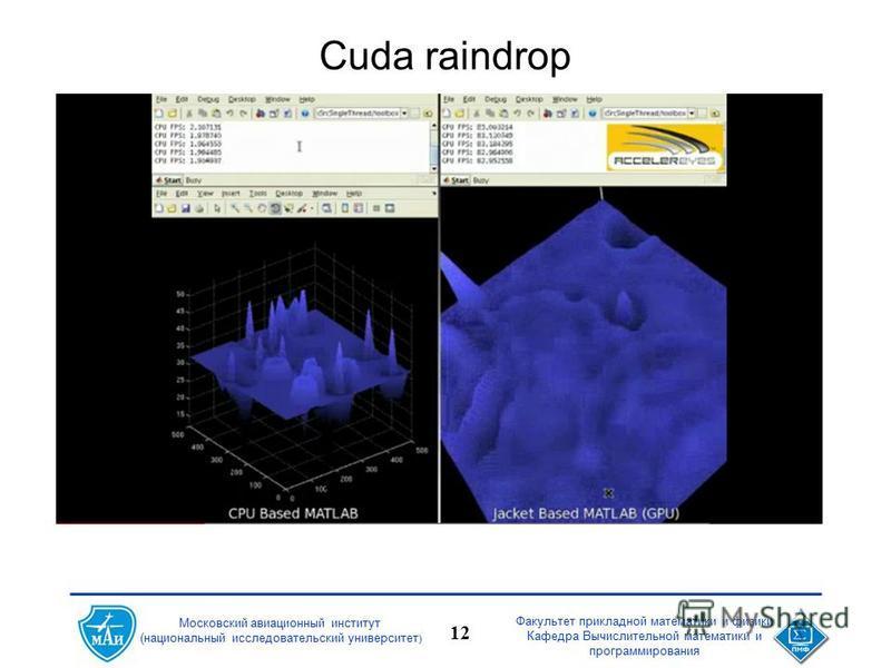 Факультет прикладной математики и физики Кафедра Вычислительной математики и программирования 12 Московский авиационный институт (национальный исследовательский университет ) Cuda raindrop