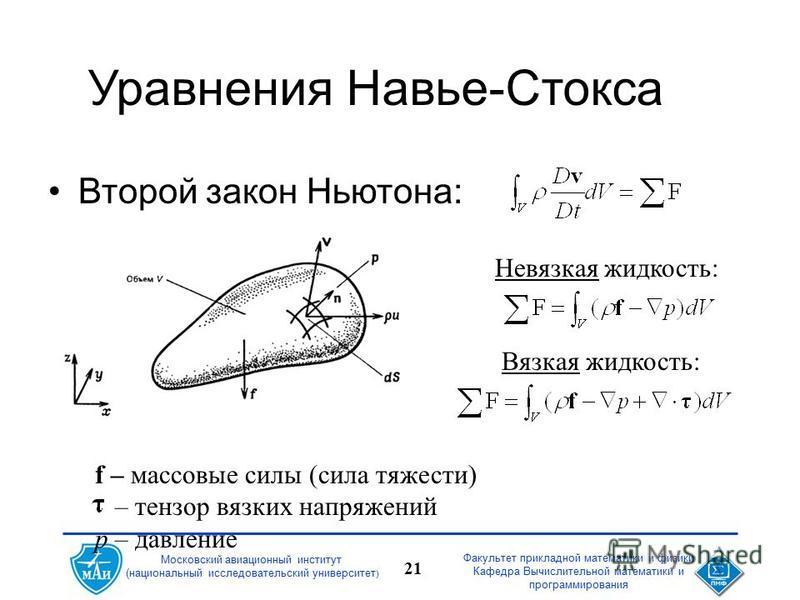 Факультет прикладной математики и физики Кафедра Вычислительной математики и программирования 21 Московский авиационный институт (национальный исследовательский университет ) Уравнения Навье-Стокса Второй закон Ньютона: Вязкая жидкость: f – массовые