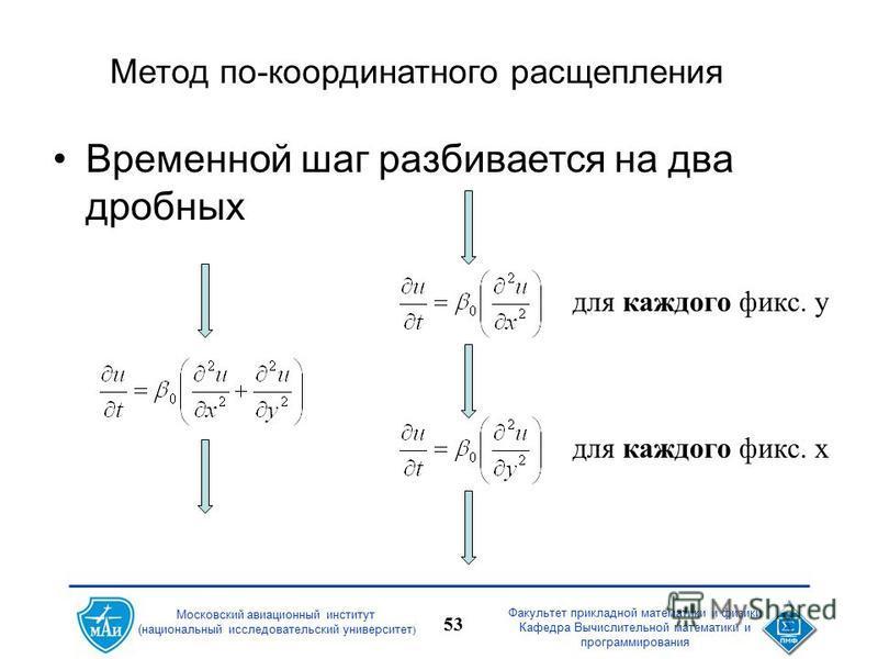 Факультет прикладной математики и физики Кафедра Вычислительной математики и программирования 53 Московский авиационный институт (национальный исследовательский университет ) Метод по-координатного расщепления Временной шаг разбивается на два дробных