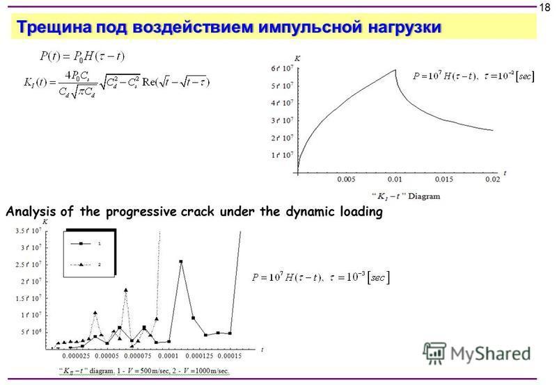 Трещина под воздействием импульсной нагрузки Трещина под воздействием импульсной нагрузки 18 Analysis of the progressive crack under the dynamic loading