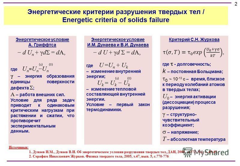 Энергетические критерии разрушения твердых тел / Energetic criteria of solids failure Энергетическое условие А. Гриффтса d U n + γd = dA, где U n = U nU n γ – энергия образования единицы поверхности дефекта ; А – работа внешних сил. Условие для ряда