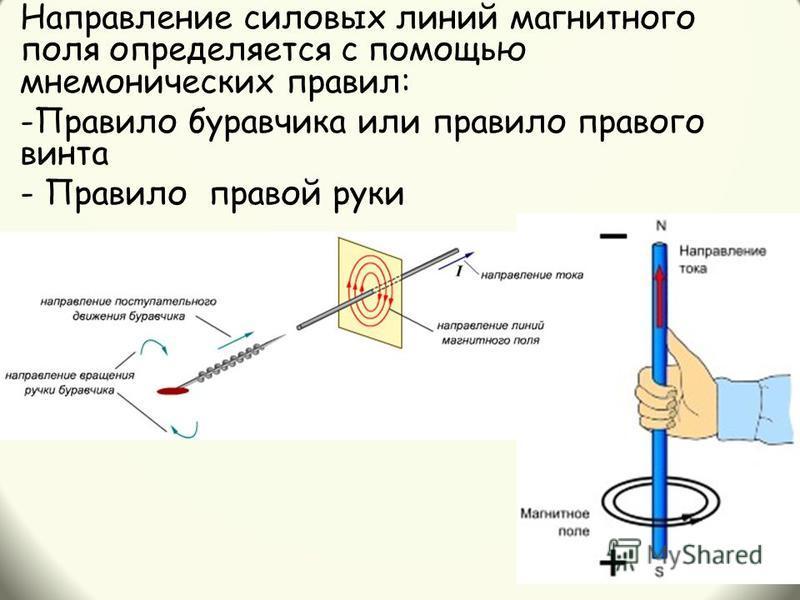 Направление силовых линий магнитного поля определяется с помощью мнемонических правил: -Правило буравчика или правило правого винта - Правило правой руки