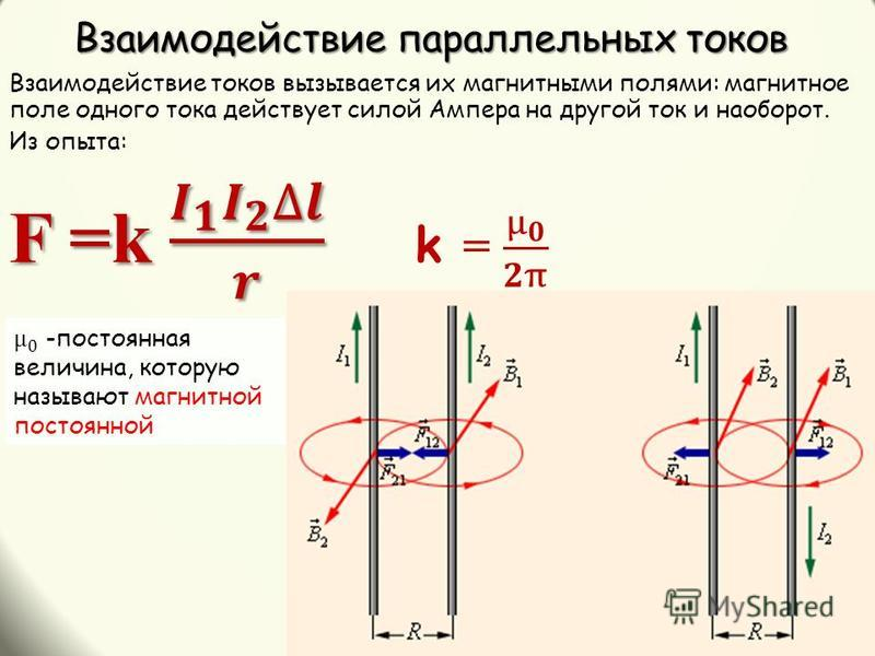 Bзаимодействие параллельных токов