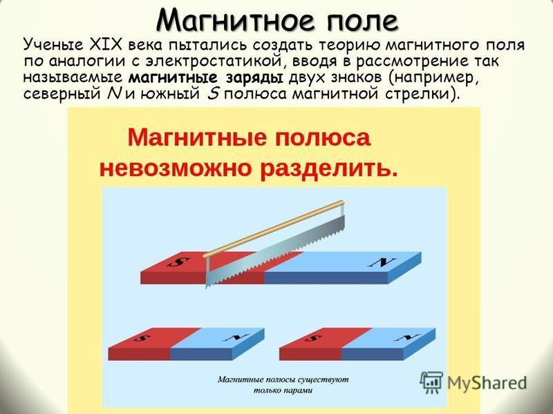 Ученые XIX века пытались создать теорию магнитного поля по аналогии с электростатикой, вводя в рассмотрение так называемые магнитные заряды двух знаков (например, северный N и южный S полюса магнитной стрелки). Магнитное поле