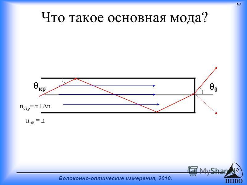 10 Волоконно-оптические измерения, 2010. НЦВО Что такое основная мода? n об = n n сер = n+ n 0 кр