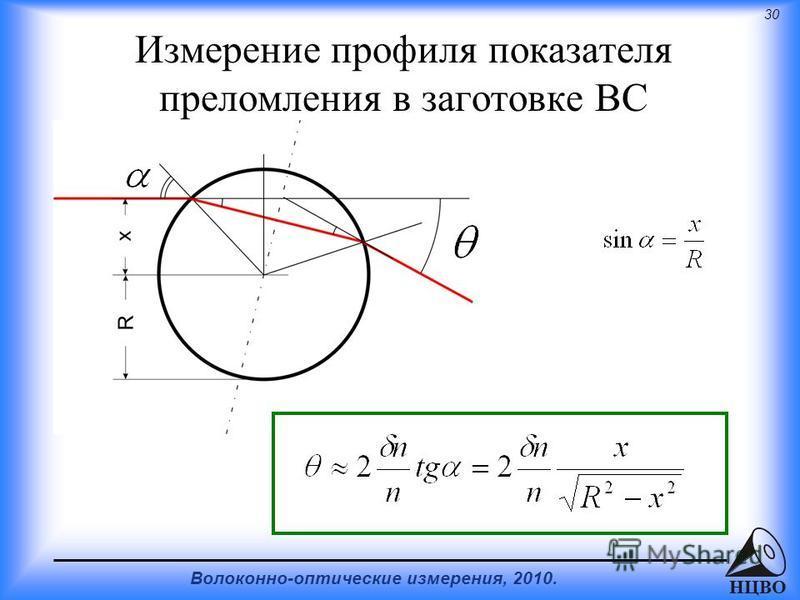 30 Волоконно-оптические измерения, 2010. НЦВО Измерение профиля показателя преломления в заготовке ВС