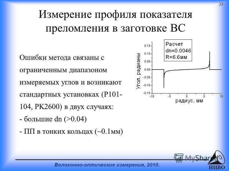 33 Волоконно-оптические измерения, 2010. НЦВО Измерение профиля показателя преломления в заготовке ВС Ошибки метода связаны с ограниченным диапазоном измеряемых углов и возникают стандартных установках (P101- 104, PK2600) в двух случаях: - большие dn