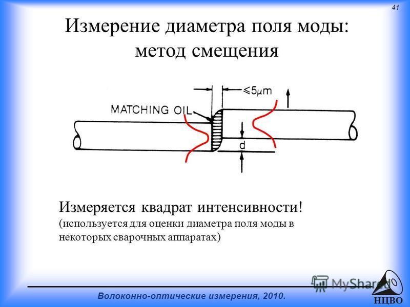 41 Волоконно-оптические измерения, 2010. НЦВО Измерение диаметра поля моды: метод смещения Измеряется квадрат интенсивности! (используется для оценки диаметра поля моды в некоторых сварочных аппаратах)