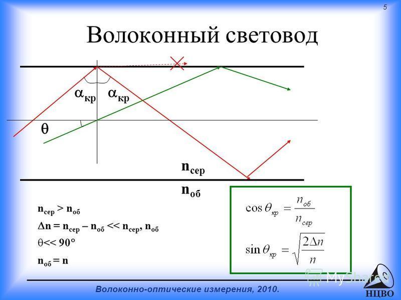 5 Волоконно-оптические измерения, 2010. НЦВО Волоконный световод n сер > n об n = n сер – n об << n сер, n об << 90 n об = n n об n сер кр