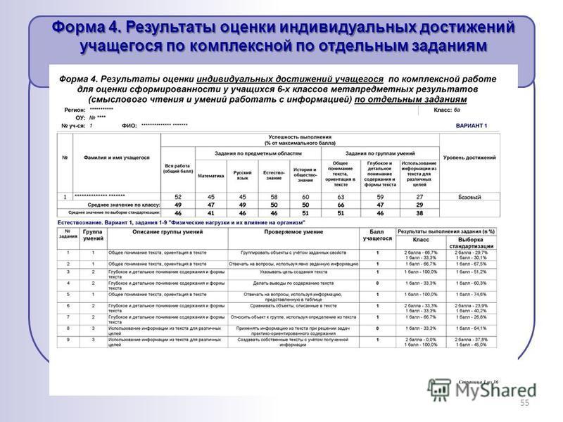 55 Форма 4. Результаты оценки индивидуальных достижений учащегося по комплексной по отдельным заданиям