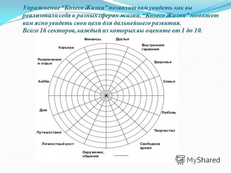 Упражнение Колесо Жизни позволит вам увидеть как вы реализовали себя в разных сферах жизни. Колесо Жизни поможет вам ясно увидеть свои цели для дальнейшего развития. Всего 16 секторов, каждый из которых вы оцените от 1 до 10.