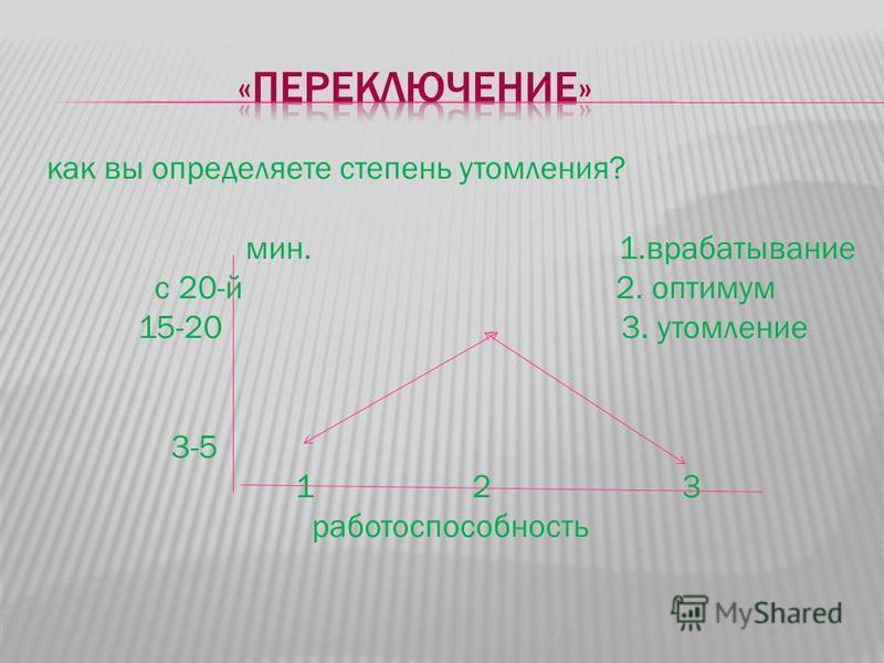 как вы определяете степень утомления? мин. 1. врабатывание с 20-й 2. оптимум 15-20 3. утомление 3-5 1 2 3 работоспособность
