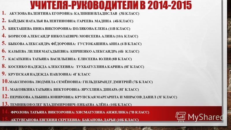 УЧИТЕЛЯ-РУКОВОДИТЕЛИ В 2014-2015 1. АКУЛОВА ВАЛЕНТИНА ЕГОРОВНА: КАЛИНИН ВЛАДИСЛАВ (3Б КЛАСС) 2. БАЙДЫК НАТАЛЬЯ ВАЛЕНТИНОВНА: ГАРЕЕВА МАДИНА (4Б КЛАСС) 3. БИКТАШЕВА ИННА ВИКТОРОВНА: ПОЛЯКОВА ЕЛЕНА (11В КЛАСС) 4. БОРИСОВ АЛЕКСАНДР НИКОЛАЕВИЧ: МОИСЕЕВА
