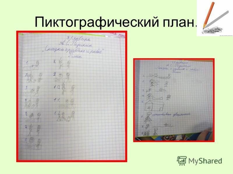 Пиктографический план.