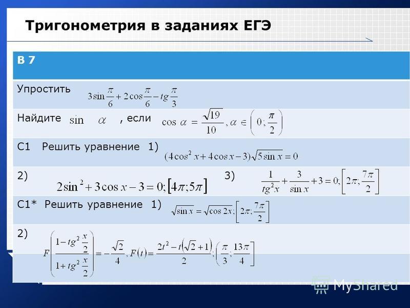 Тригонометрия в заданиях ЕГЭ В 7 Упростить Найдите, если С1 Решить уравнение 1) 2) 3) С1* Решить уравнение 1) 2)