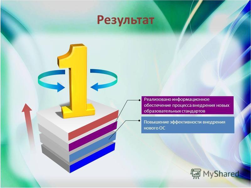 Результат Реализовано информационное обеспечение процесса внедрения новых образовательных стандартов Повышение эффективности внедрения нового ОС