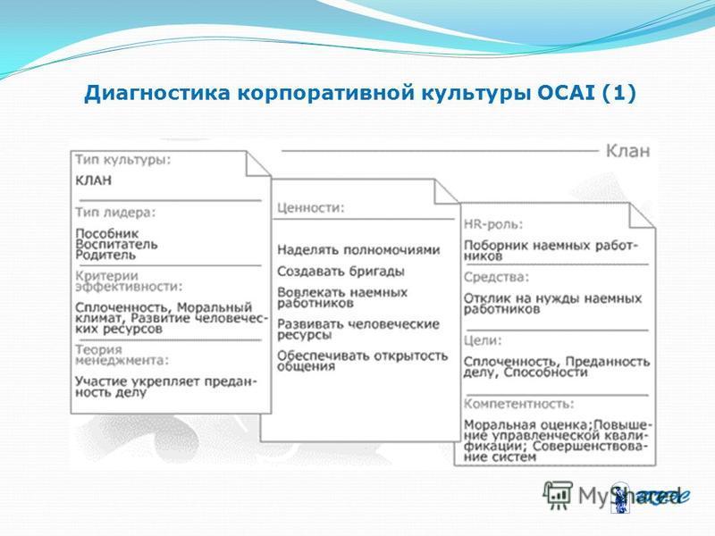 Диагностика корпоративной культуры OCAI (1)
