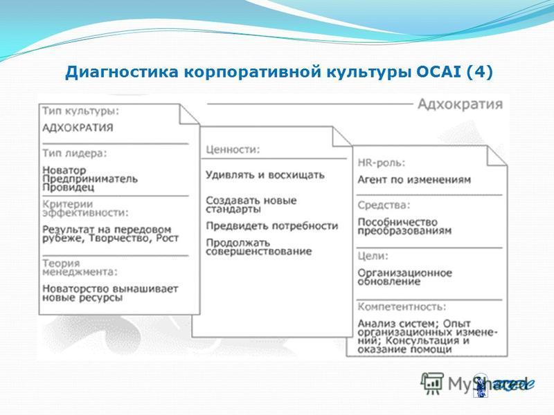 Диагностика корпоративной культуры OCAI (4)