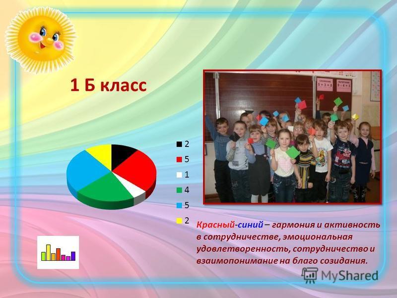 Красный-синий – гармония и активность в сотрудничестве, эмоциональная удовлетворенность, сотрудничество и взаимопонимание на благо созидания.