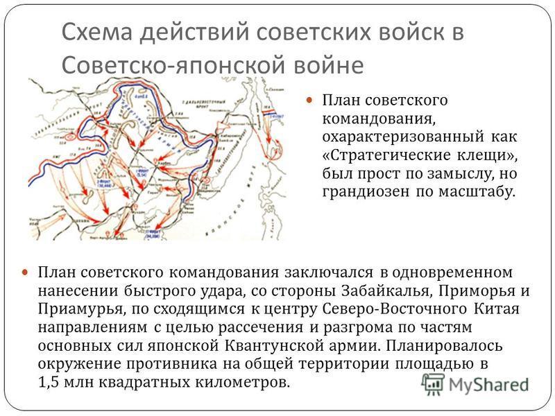 Схема действий советских войск в Советско - японской войне План советского командования заключался в одновременном нанесении быстрого удара, со стороны Забайкалья, Приморья и Приамурья, по сходящимся к центру Северо - Восточного Китая направлениям с
