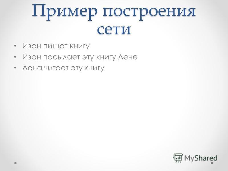 Пример построения сети Иван пишет книгу Иван посылает эту книгу Лене Лена читает эту книгу