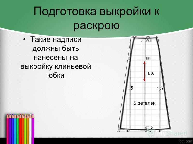 Подготовка выкройки к раскрою Такие надписи должны быть нанесены на выкройку клиньевой юбки 6 деталей н.о. 1,5 2 1