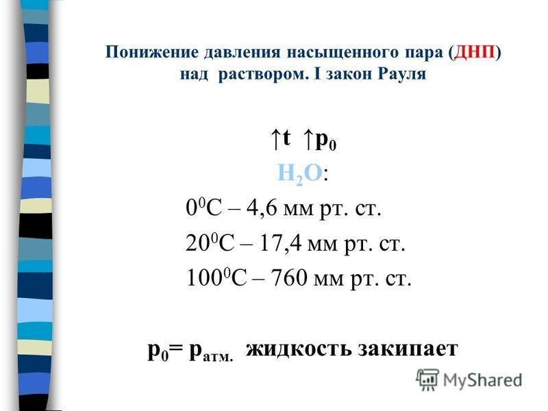 t p 0 H2O:H2O: 0 0 C – 4,6 мм рт. ст. 20 0 C – 17,4 мм рт. ст. 100 0 C – 760 мм рт. ст. p 0 = p атм. жидкость закипает Понижение давления насыщенного пара (ДНП) над раствором. I закон Рауля