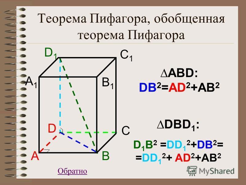 Теорема Пифагора, обобщенная теорема Пифагора D А1А1 АB B1B1 C C1C1 D1D1 ABD: DB 2 =AD 2 +AB 2 DBD 1 : D 1 B 2 =DD 1 2 +DB 2 = =DD 1 2 + AD 2 +AB 2 Обратно