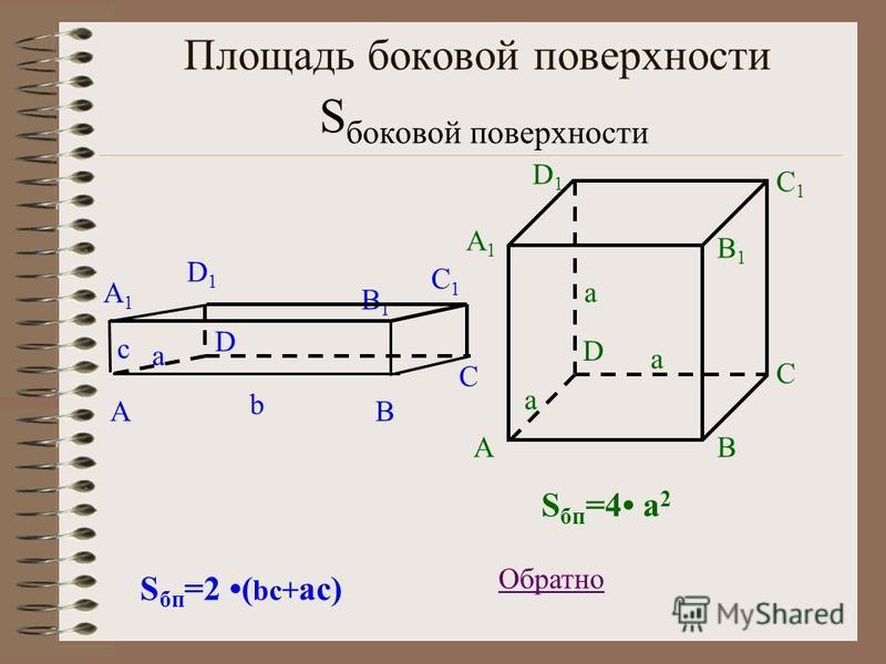 Площадь боковой поверхности S боковой поверхности S бп =2 ( bc+ ac) A A1A1 B B1B1 C C1C1 D1D1 a b c D A A1A1 B B1B1 C C1C1 D1D1 a a a D S бп =4 a 2 Обратно