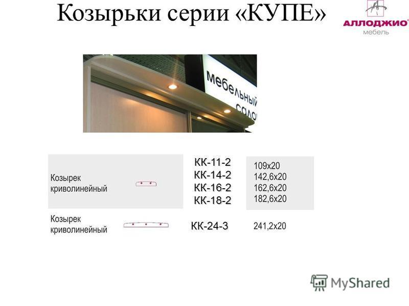 Козырьки серии «КУПЕ»КК-11-2 КК-14-2 КК-16-2 КК-18-2 КК-24-3