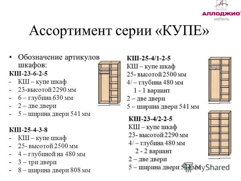 Ассортимент серии «КУПЕ» Обозначение артикулов шкафов: КШ-23-6-2-5 -КШ – купе шкаф -23-высотой 2290 мм -6 – глубина 630 мм -2 – две двери -5 – ширина двери 541 мм КШ-25-4-3-8 -КШ – купе шкаф -25- высотой 2500 мм -4 – глубиной на 480 мм -3 – три двери