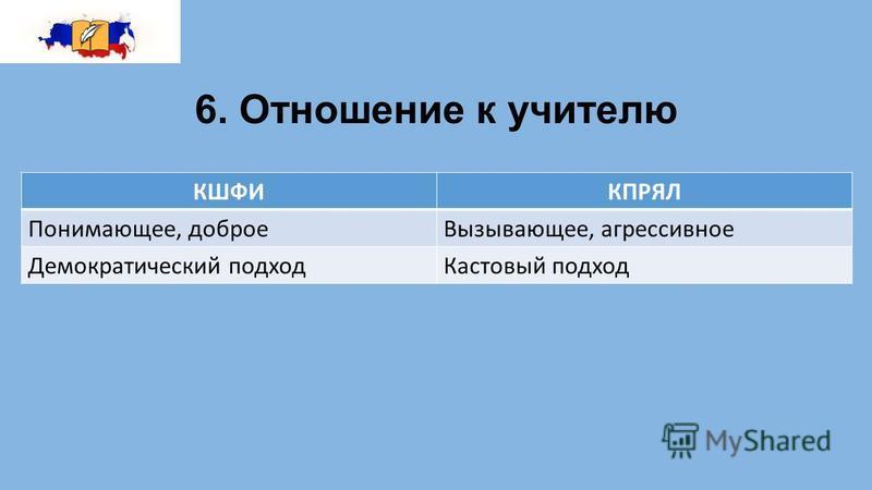 6. Отношение к учителю КШФИКПРЯЛ Понимающее, доброе Вызывающее, агрессивное Демократический подход Кастовый подход