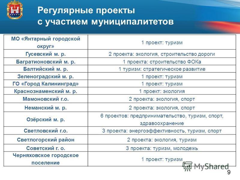знакомства в советске калининградской области без регистрации