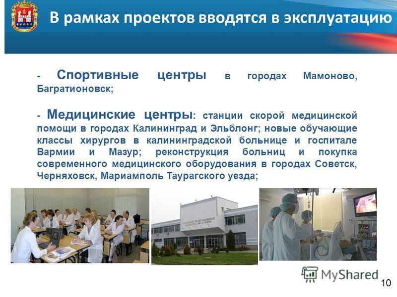 В рамках проектов вводятся в эксплуатацию - Спортивные центры в городах Мамоново, Багратионовск; - Медицинские центры : станции скорой медицинской помощи в городах Калининград и Эльблонг; новые обучающие классы хирургов в калининградской больнице и г