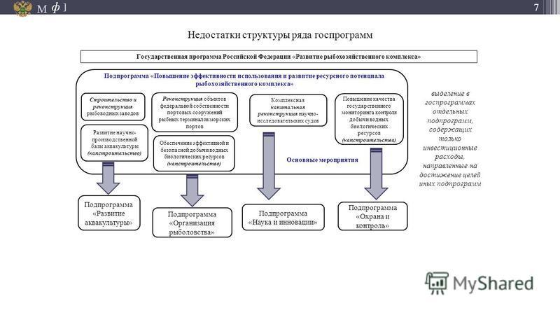 М ] ф М ] ф 7 Недостатки структуры ряда госпрограмм выделение в госпрограммах отдельных подпрограмм, содержащих только инвестиционные расходы, направленные на достижение целей иных подпрограмм Государственная программа Российской Федерации «Развитие