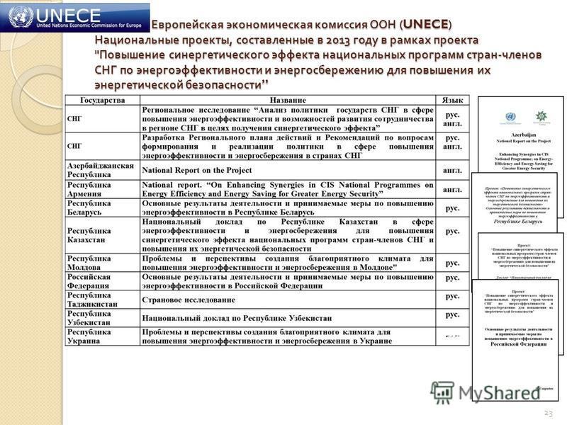 Европейская экономическая комиссия ООН (UNECE) Национальные проекты, составленные в 2013 году в рамках проекта