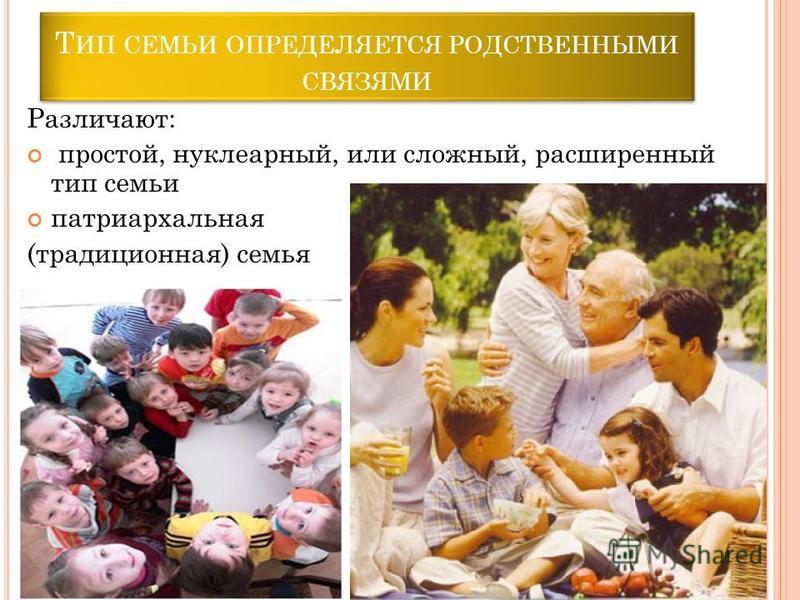 Т ИП СЕМЬИ ОПРЕДЕЛЯЕТСЯ РОДСТВЕННЫМИ СВЯЗЯМИ Различают: простой, нуклеарный, или сложный, расширенный тип семьи патриархальная (традиционная) семья
