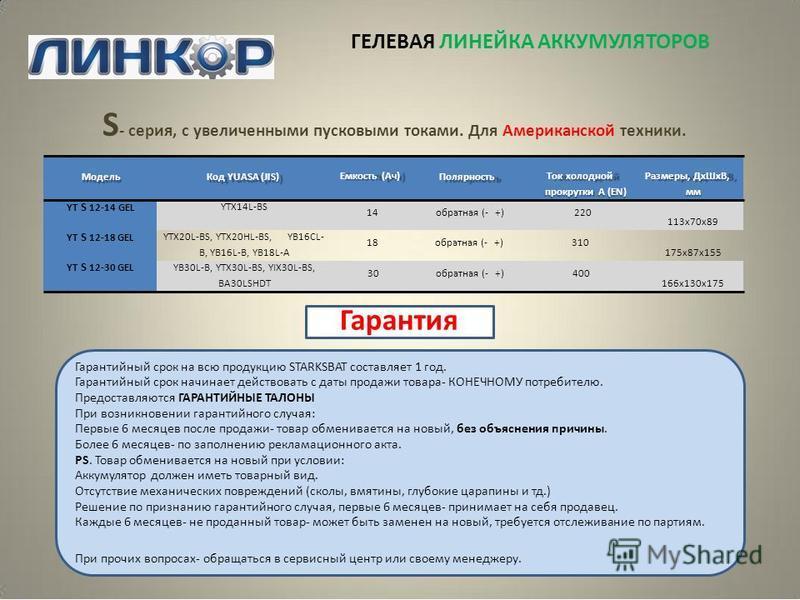 ГЕЛЕВАЯ ЛИНЕЙКА АККУМУЛЯТОРОВ S - серия, с увеличенными пусковыми токами. Для Американской техники. 113 х 70 х 89 B, YB16L-B, YB18L-A175 х 87 х 155 BA30LSHDT166 х 130 х 175 Гарантийный срок на всю продукцию STARKSBAT составляет 1 год. Гарантийный сро