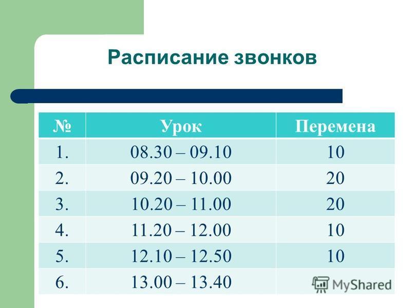 Расписание звонков Урок Перемена 1.08.30 – 09.1010 2.09.20 – 10.0020 3.10.20 – 11.0020 4.11.20 – 12.0010 5.12.10 – 12.5010 6.13.00 – 13.40