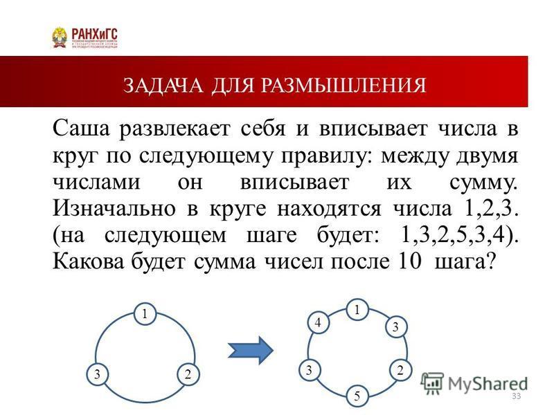 ЗАДАЧА ДЛЯ РАЗМЫШЛЕНИЯ Саша развлекает себя и вписывает числа в круг по следующему правилу: между двумя числами он вписывает их сумму. Изначально в круге находятся числа 1,2,3. (на следующем шаге будет: 1,3,2,5,3,4). Какова будет сумма чисел после 10