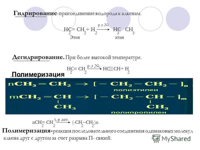 Гидрирование -присоединение водорода к алкенам. НС= СН + Н НС СН 2 2 2 3 3 p,t,Ni Этен этан Дегидрирование. При более высокой температуре. НС= СН НС СН+ Н p,t,Ni, 2 2 2 Полимеризация- реакция последовательного соединения одинаковых молекул алкена дру