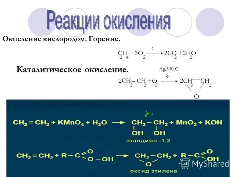 Окисление кислородом. Горение. СН + 3О 2СО +2НО 2 4 2 2 2 t Каталитическое окисление. 2СН= СН +О 2СН СН О 2 2 2 2 2 Ag,300 C эпокситан