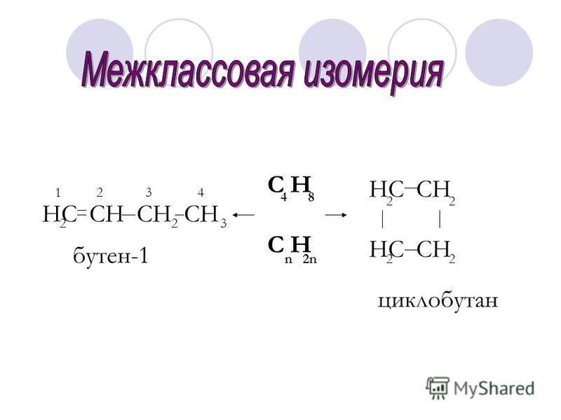 НС СН СН СН 2 2 3 1 2 3 4 С Н 4 8 n 2n НС СН 2 бутен-1 циклобутан